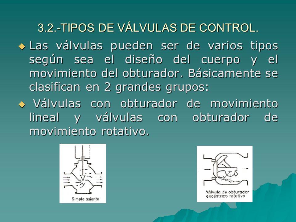 3.2.-TIPOS DE VÁLVULAS DE CONTROL. Las válvulas pueden ser de varios tipos según sea el diseño del cuerpo y el movimiento del obturador. Básicamente s