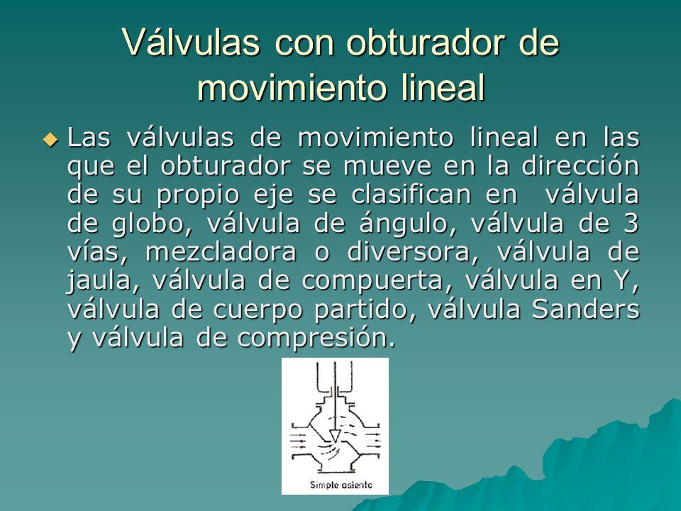 Válvulas con obturador de movimiento lineal Las válvulas de movimiento lineal en las que el obturador se mueve en la dirección de su propio eje se cla