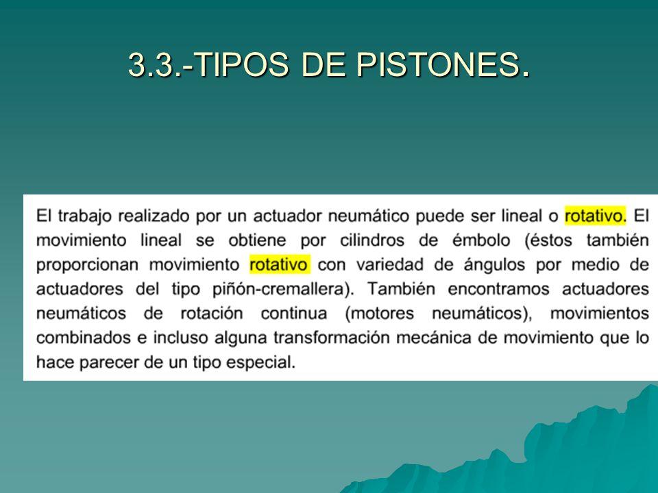 3.3.-TIPOS DE PISTONES.