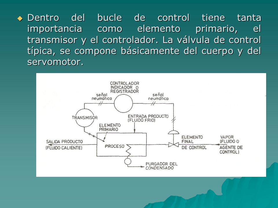 Dentro del bucle de control tiene tanta importancia como elemento primario, el transmisor y el controlador. La válvula de control típica, se compone b