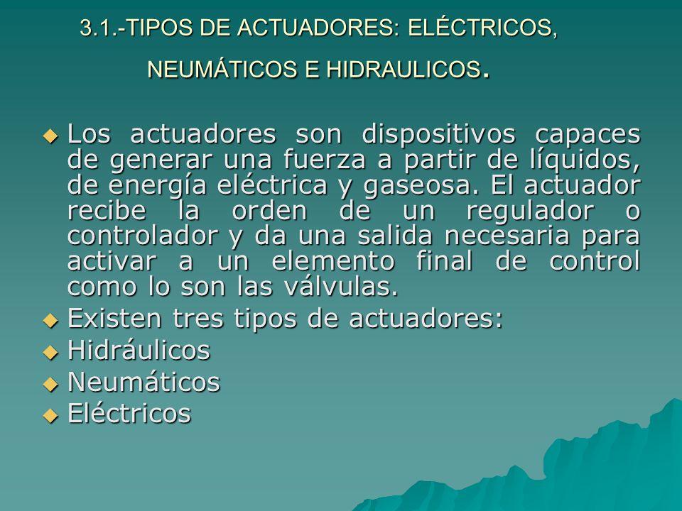 3.1.-TIPOS DE ACTUADORES: ELÉCTRICOS, NEUMÁTICOS E HIDRAULICOS. Los actuadores son dispositivos capaces de generar una fuerza a partir de líquidos, de