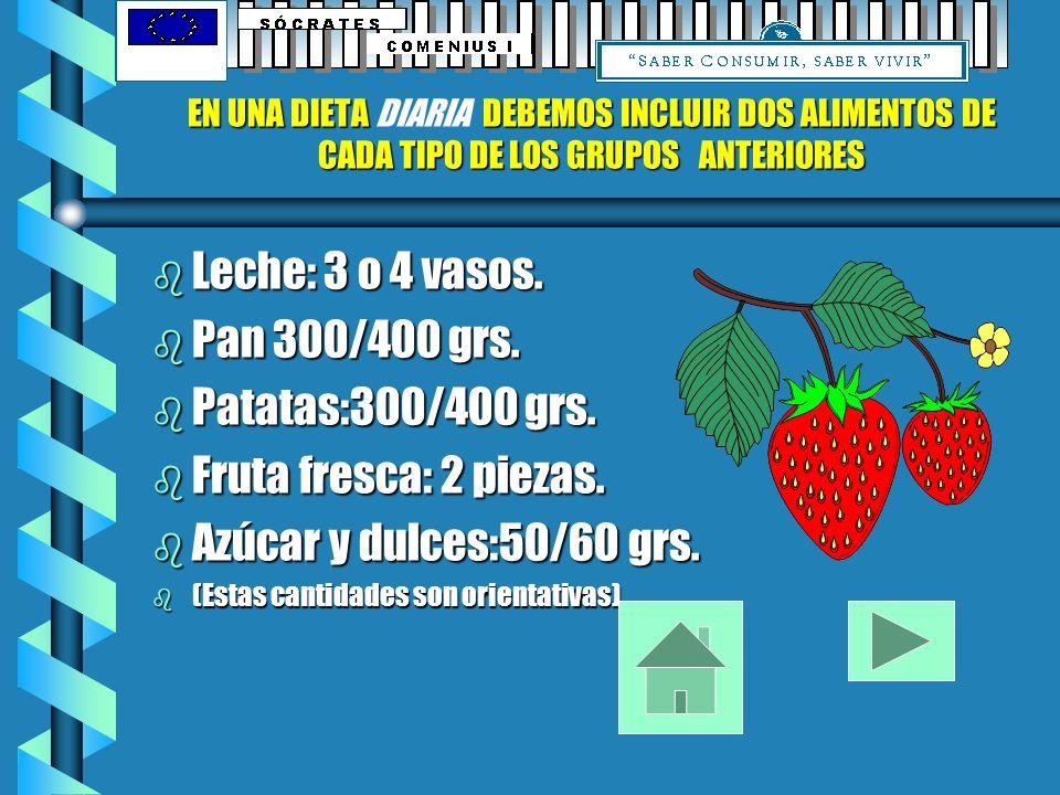 El grupo de las grasas se encuentra en estos alimentos: b Aceite. b Grasas animales: el tocino, la grasa de la carne.... b Grasas vegetales: aceite, m