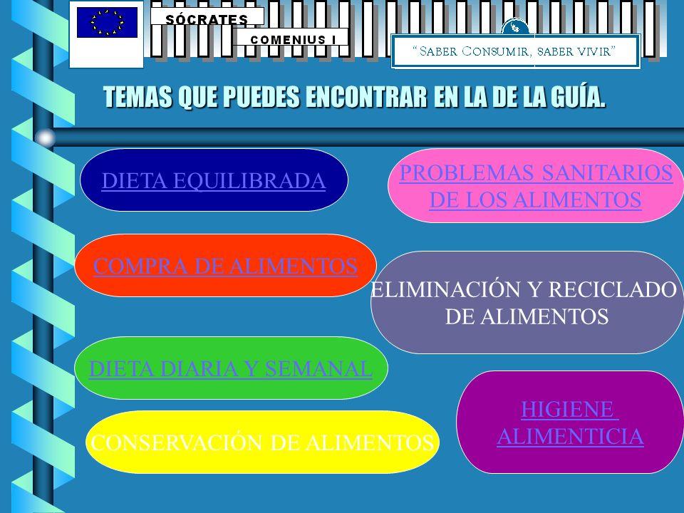MÓDULO DE ALIMENTOS GUÍA PRÁCTICA PARA ALUMNOS SOBRE ALIMENTACIÓN Realizado por Rosa-Ana Rodríguez Pérez
