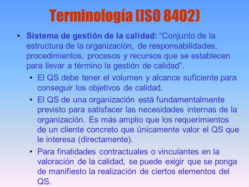 Sistema de gestión de la calidad: Conjunto de la estructura de la organización, de responsabilidades, procedimientos, procesos y recursos que se estab