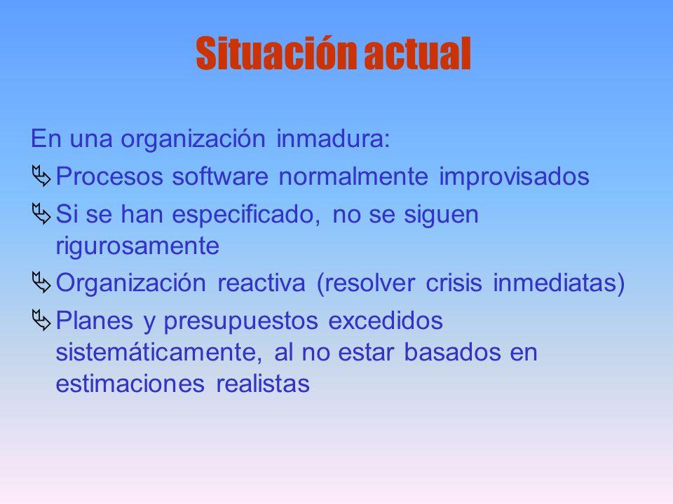 En una organización inmadura: Procesos software normalmente improvisados Si se han especificado, no se siguen rigurosamente Organización reactiva (res