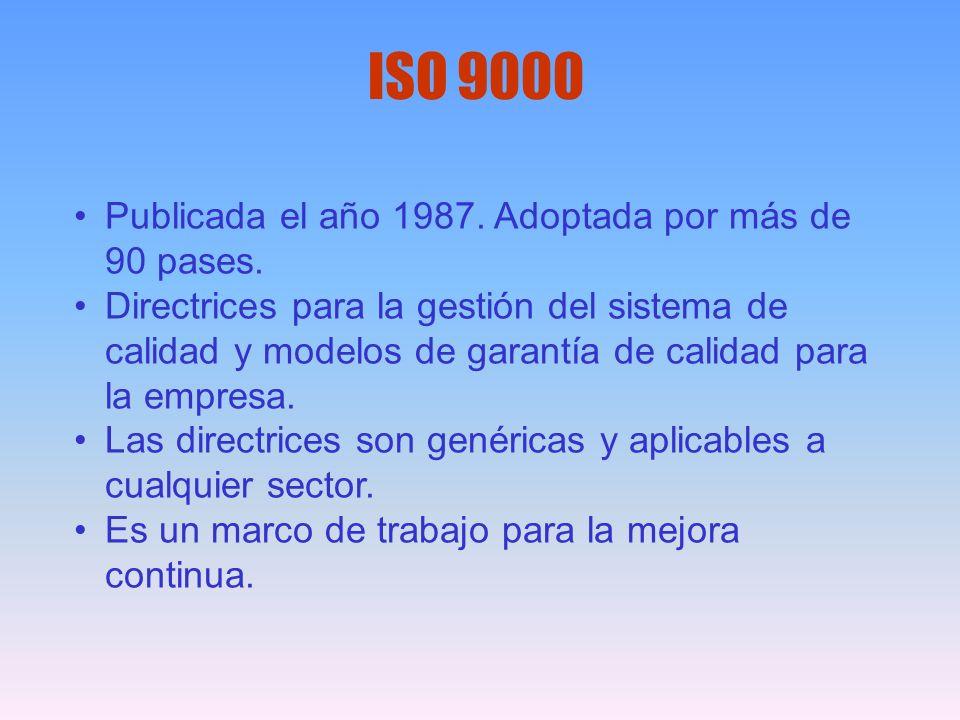 ISO 9000 Publicada el año 1987. Adoptada por más de 90 pases. Directrices para la gestión del sistema de calidad y modelos de garantía de calidad para