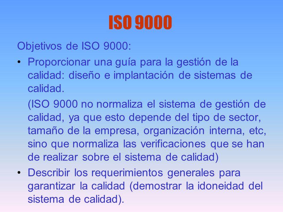 ISO 9000 Objetivos de ISO 9000: Proporcionar una guía para la gestión de la calidad: diseño e implantación de sistemas de calidad. (ISO 9000 no normal