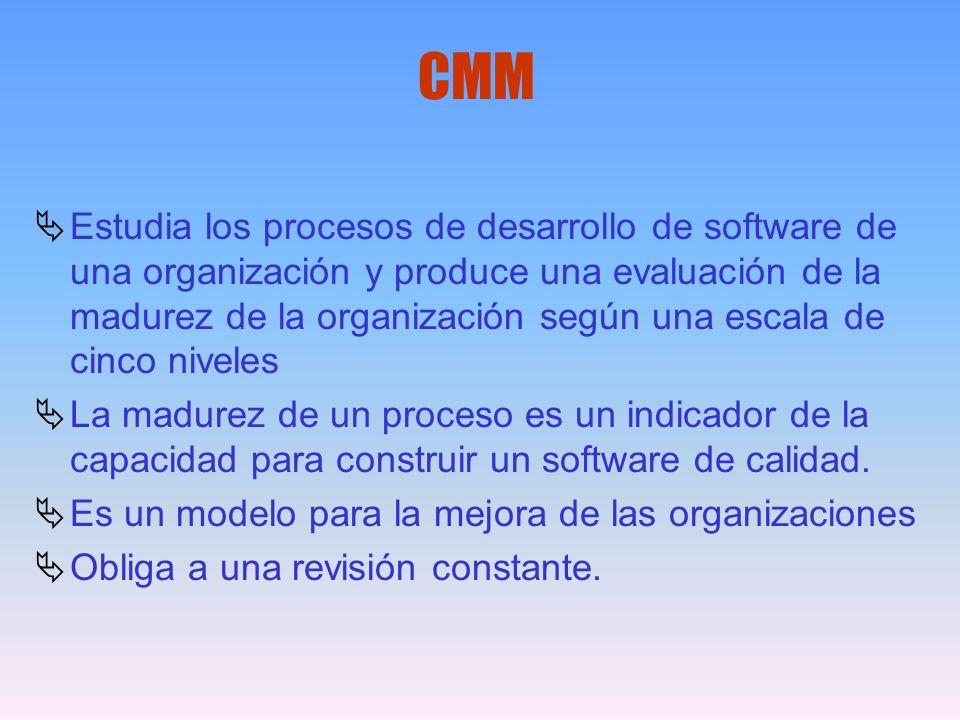 CMM Estudia los procesos de desarrollo de software de una organización y produce una evaluación de la madurez de la organización según una escala de c