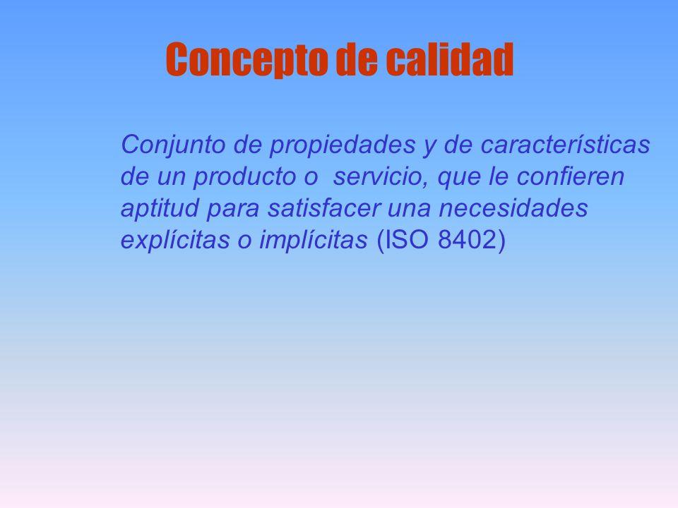 Concepto de calidad Conjunto de propiedades y de características de un producto o servicio, que le confieren aptitud para satisfacer una necesidades e