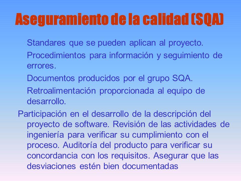 Aseguramiento de la calidad (SQA) Standares que se pueden aplican al proyecto. Procedimientos para información y seguimiento de errores. Documentos pr