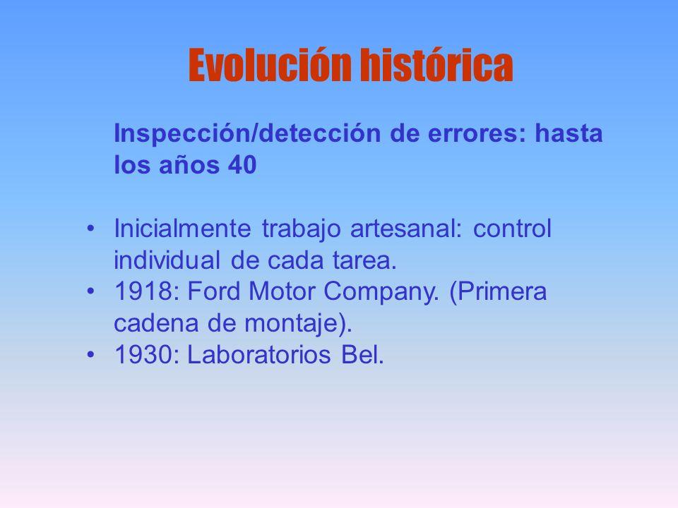 Evolución histórica Inspección/detección de errores: hasta los años 40 Inicialmente trabajo artesanal: control individual de cada tarea. 1918: Ford Mo