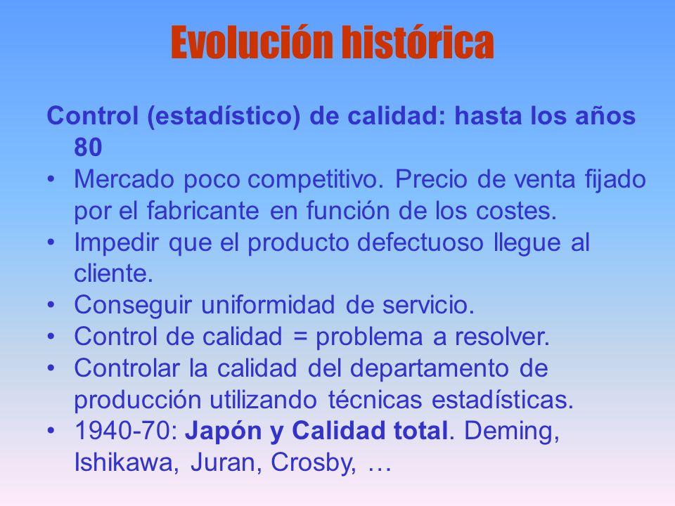 Control (estadístico) de calidad: hasta los años 80 Mercado poco competitivo. Precio de venta fijado por el fabricante en función de los costes. Imped