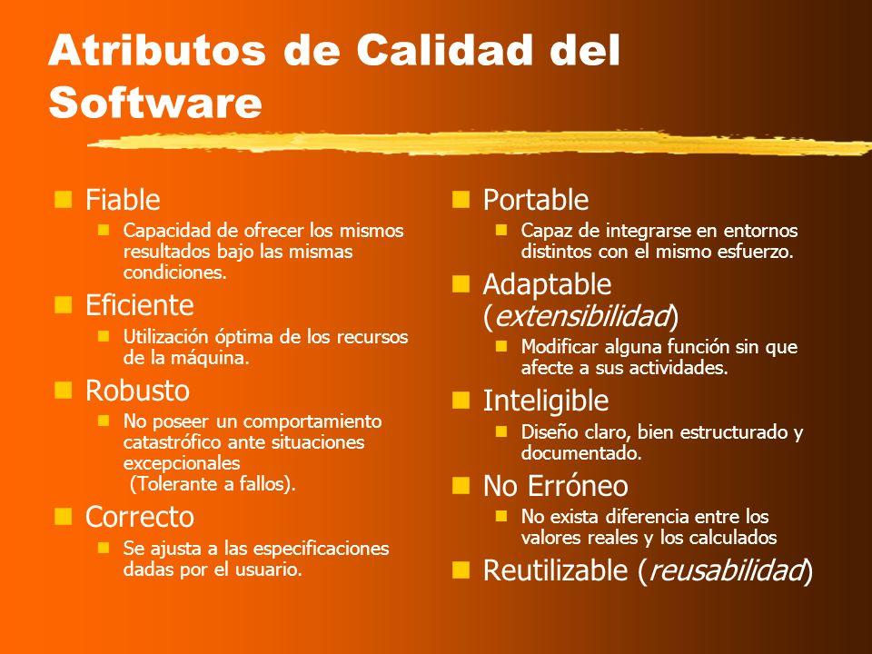 Características del software Elemento lógico, no físico. Desarrollado, no fabricado. No se estropea, ¡pero se deteriora! (deterioro por cambios) Mayor