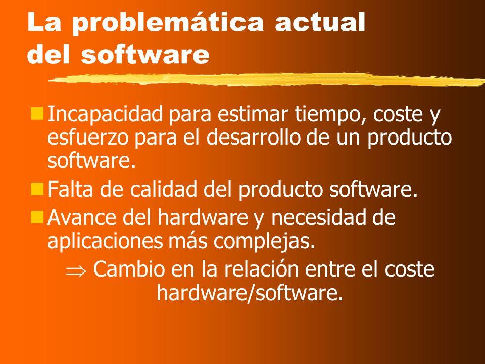 Perspectiva histórica del desarrollo de software Década 50-60: nSoftware como un añadido. nDesarrollo artesanal, a medida. nLenguajes de bajo nivel. D
