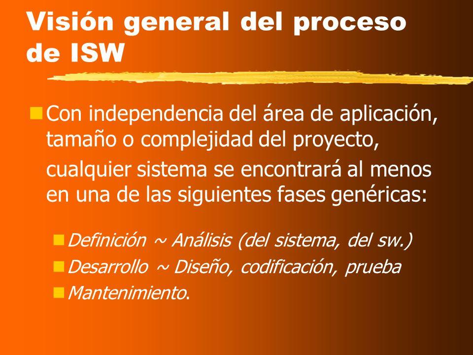 Algunos principios de la ISW Abstracción nPermite parcelar la complejidad. Por ello se olvidan aspectos irrelevantes del sistema y se potencian los fu