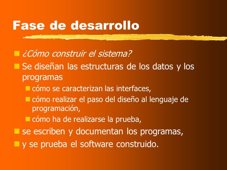 Fase de definición ¿Qué debe hacer el sistema? información que ha de manejar el sistema necesidades de rendimiento restricciones de diseño interfaces