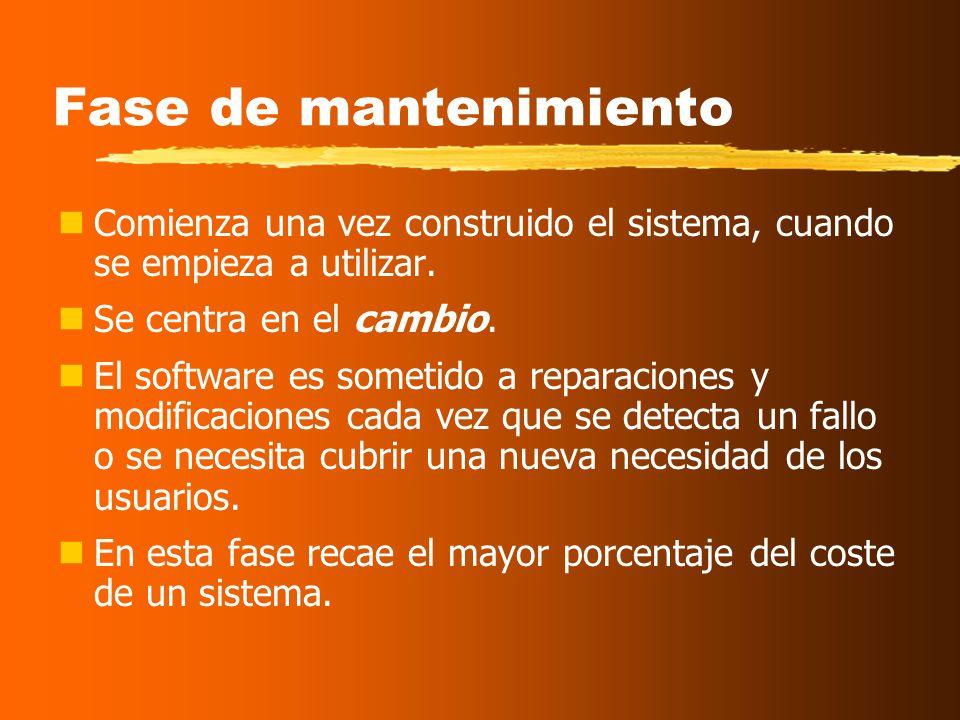 Fase de desarrollo ¿Cómo construir el sistema? Se diseñan las estructuras de los datos y los programas ncómo se caracterizan las interfaces, ncómo rea