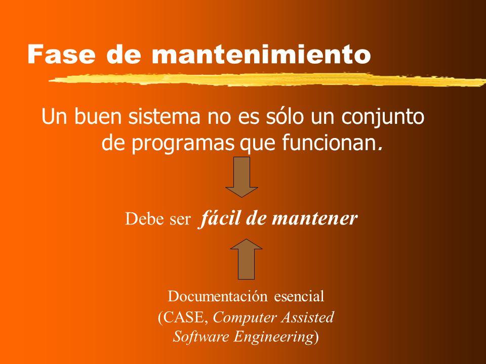 Fase de mantenimiento Comienza una vez construido el sistema, cuando se empieza a utilizar. Se centra en el cambio. El software es sometido a reparaci