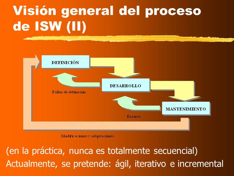 Tipos de mantenimiento (II) Adaptativo: Adaptar los programas para acomodarlos a los cambios de su entorno externo (modificaciones en la legislación,