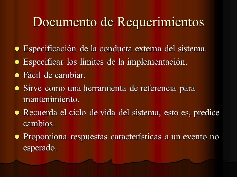 Documento de Requerimientos Especificación de la conducta externa del sistema. Especificación de la conducta externa del sistema. Especificar los lími