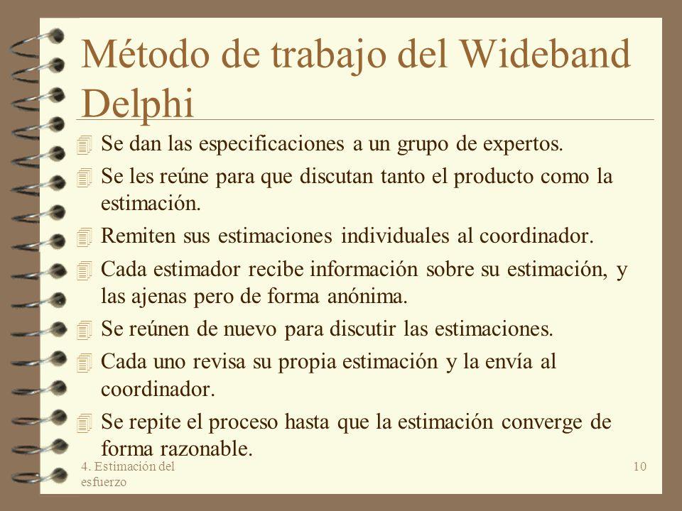 4. Estimación del esfuerzo 10 Método de trabajo del Wideband Delphi 4 Se dan las especificaciones a un grupo de expertos. 4 Se les reúne para que disc