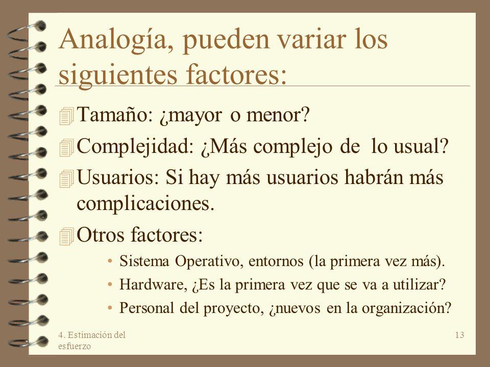 4. Estimación del esfuerzo 13 Analogía, pueden variar los siguientes factores: 4 Tamaño: ¿mayor o menor? 4 Complejidad: ¿Más complejo de lo usual? 4 U