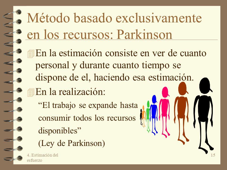 4. Estimación del esfuerzo 15 Método basado exclusivamente en los recursos: Parkinson 4 En la estimación consiste en ver de cuanto personal y durante