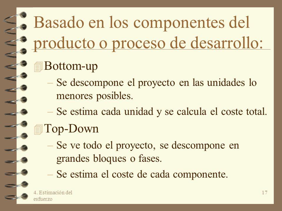 4. Estimación del esfuerzo 17 Basado en los componentes del producto o proceso de desarrollo: 4 Bottom-up –Se descompone el proyecto en las unidades l