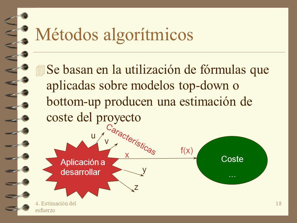 4. Estimación del esfuerzo 18 Aplicación a desarrollar Coste... Características f(x) x y z v u Métodos algorítmicos 4 Se basan en la utilización de fó