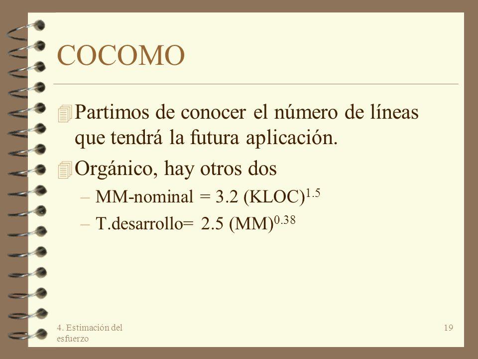 4. Estimación del esfuerzo 19 COCOMO 4 Partimos de conocer el número de líneas que tendrá la futura aplicación. 4 Orgánico, hay otros dos –MM-nominal