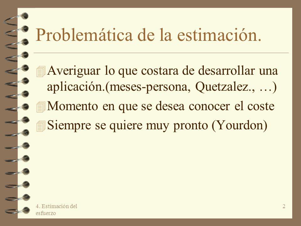 4. Estimación del esfuerzo 2 Problemática de la estimación. 4 Averiguar lo que costara de desarrollar una aplicación.(meses-persona, Quetzalez., …) 4