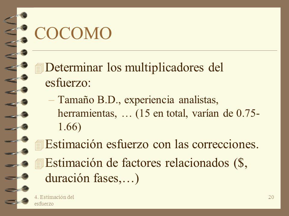 4. Estimación del esfuerzo 20 COCOMO 4 Determinar los multiplicadores del esfuerzo: –Tamaño B.D., experiencia analistas, herramientas, … (15 en total,