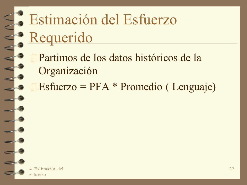 4. Estimación del esfuerzo 22 Estimación del Esfuerzo Requerido 4 Partimos de los datos históricos de la Organización 4 Esfuerzo = PFA * Promedio ( Le