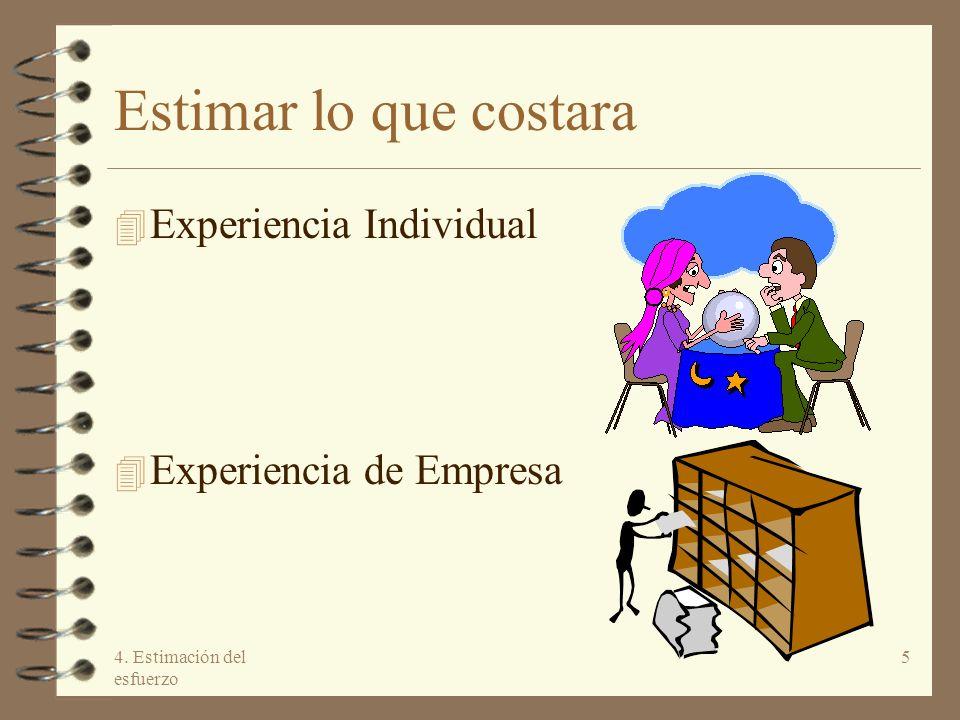 4. Estimación del esfuerzo 5 Estimar lo que costara 4 Experiencia Individual 4 Experiencia de Empresa