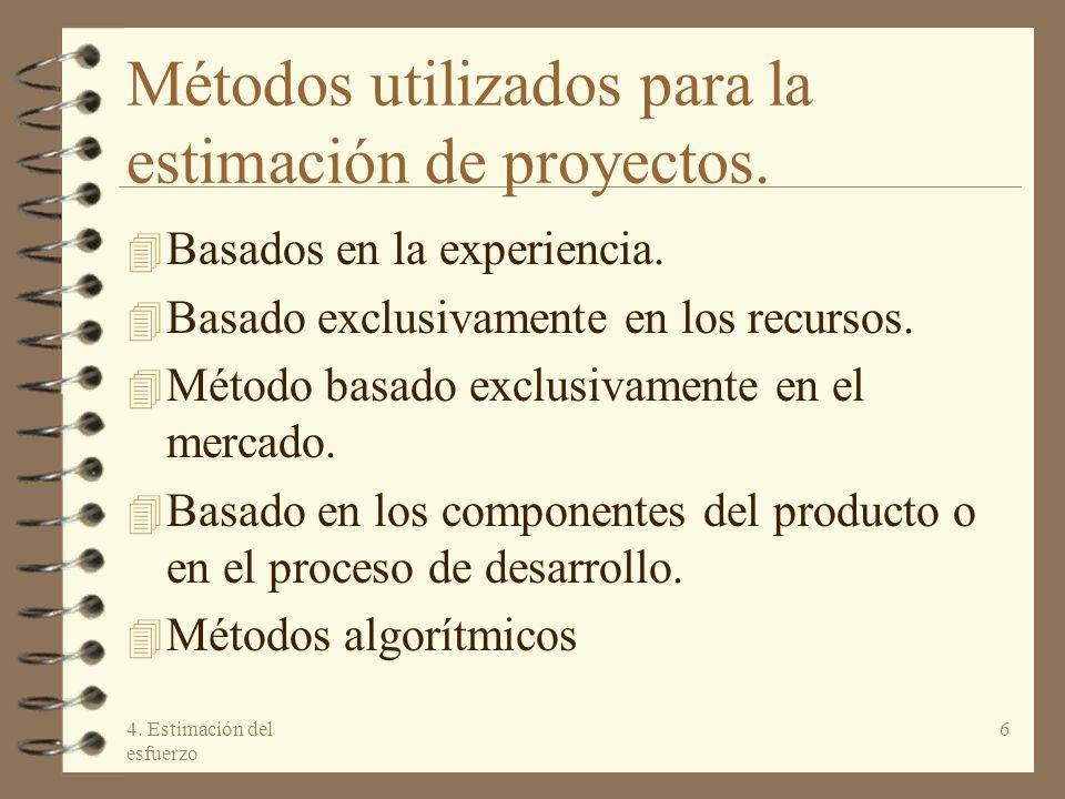 4. Estimación del esfuerzo 6 Métodos utilizados para la estimación de proyectos. 4 Basados en la experiencia. 4 Basado exclusivamente en los recursos.