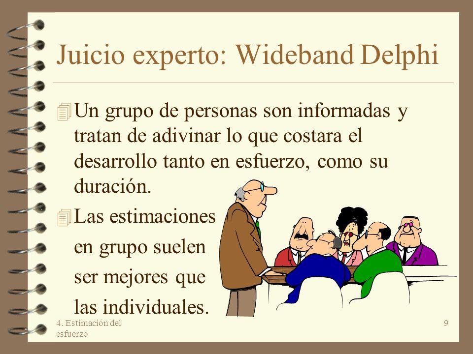 4. Estimación del esfuerzo 9 Juicio experto: Wideband Delphi 4 Un grupo de personas son informadas y tratan de adivinar lo que costara el desarrollo t