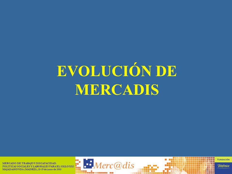 MERCADO DE TRABAJO Y DISCAPACIDAD. POLÍTICAS SOCIALES Y LABORALES PARA EL SIGLO XXI MAJADAHONDA (MADRID), 18-19 de junio de 2003 10 òTrabajadores autó