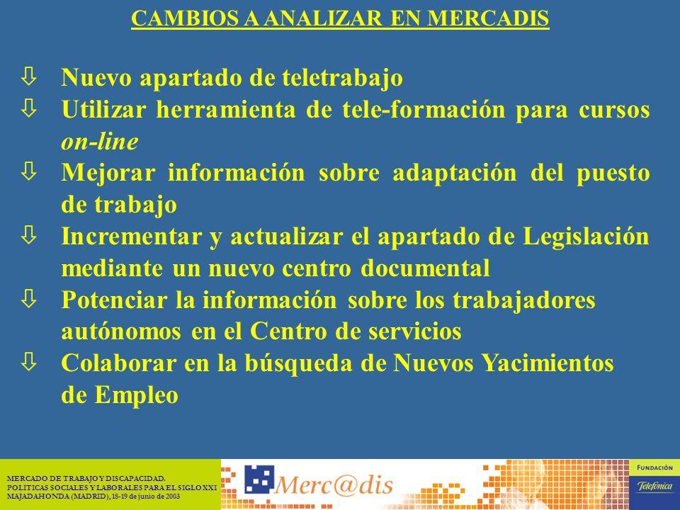 MERCADO DE TRABAJO Y DISCAPACIDAD. POLÍTICAS SOCIALES Y LABORALES PARA EL SIGLO XXI MAJADAHONDA (MADRID), 18-19 de junio de 2003 11 EVOLUCIÓN DE MERCA