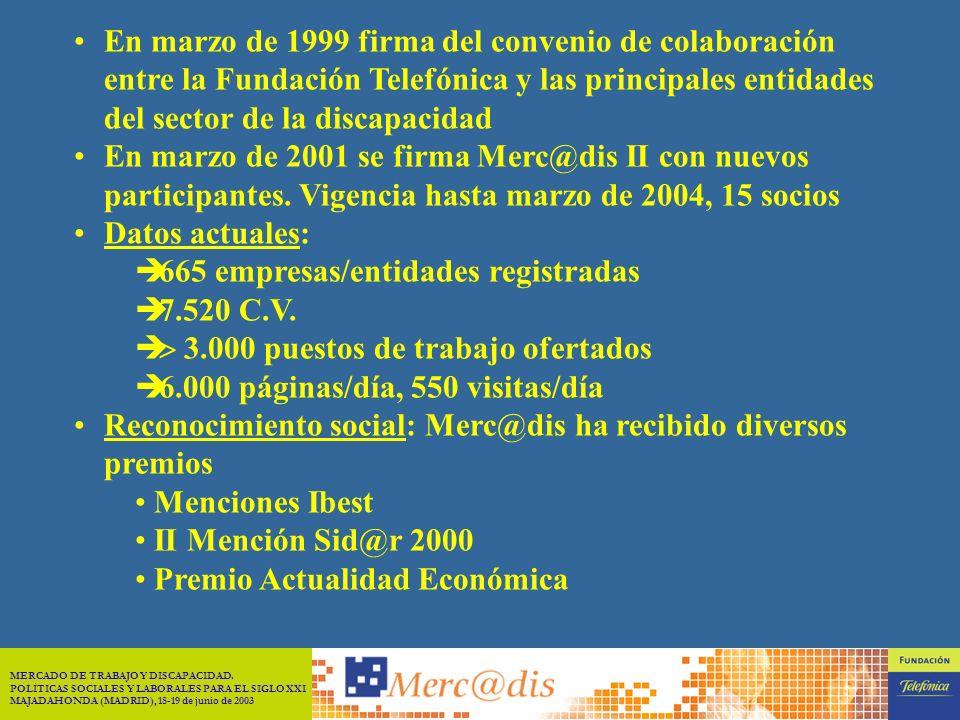 MERCADO DE TRABAJO Y DISCAPACIDAD. POLÍTICAS SOCIALES Y LABORALES PARA EL SIGLO XXI MAJADAHONDA (MADRID), 18-19 de junio de 2003 2 ANTECEDENTES
