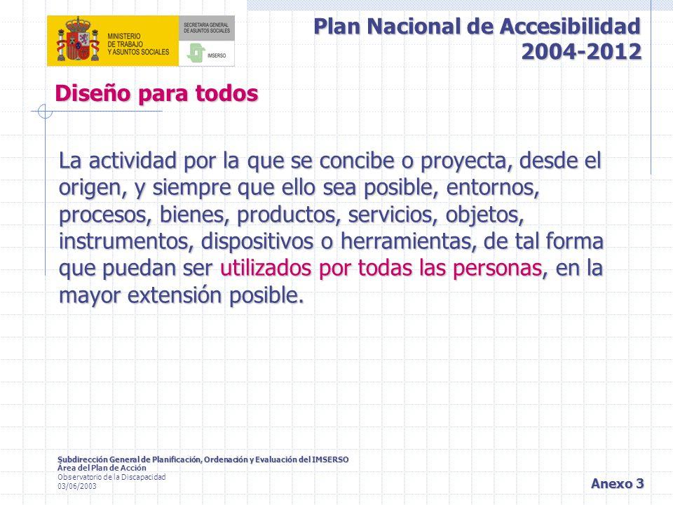 Plan Nacional de Accesibilidad 2004-2012 Subdirección General de Planificación, Ordenación y Evaluación del IMSERSO Área del Plan de Acción Observatorio de la Discapacidad 03/06/2003 Anexo 4 Medidas de Fomento de la Ley y Estrategias del Plan Medidas de Fomento Sensibilización y formación Fomento de la calidad Innovación y desarrollo de normas técnicas Participación ONGs Planes y programas de accesibilidad y no discriminación Estrategias del Plan Concienciación y formación Normativa legal y técnica Innovación y calidad Promoción de la participación Planes y programas de accesibilidad
