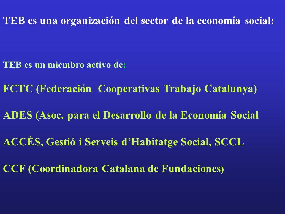 TEB es una organización del sector de la economía social: TEB es un miembro activo de: FCTC (Federación Cooperativas Trabajo Catalunya) ADES (Asoc.