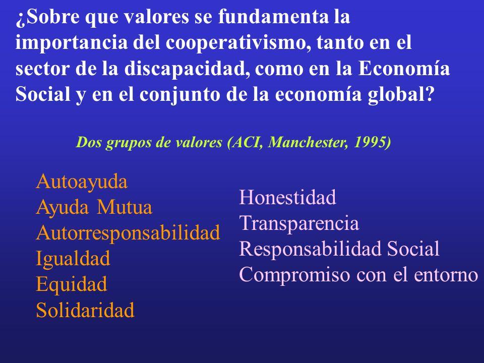 ¿Sobre que valores se fundamenta la importancia del cooperativismo, tanto en el sector de la discapacidad, como en la Economía Social y en el conjunto de la economía global.
