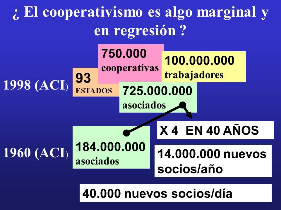 ¿ El cooperativismo es algo marginal y en regresión .