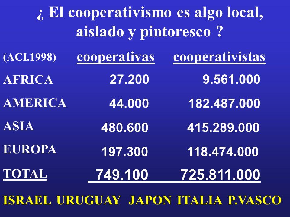 ¿ El cooperativismo es algo local, aislado y pintoresco .