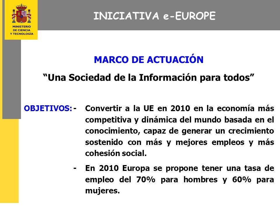 OBJETIVO: -Asegurar la coordinación de las prioridades comunes para las políticas de empleo de los EE.MM.