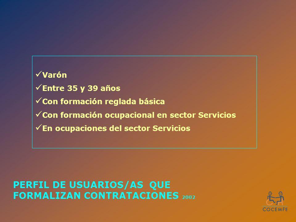 PERFIL DE USUARIOS/AS QUE FORMALIZAN CONTRATACIONES 2002 Varón Entre 35 y 39 años Con formación reglada básica Con formación ocupacional en sector Servicios En ocupaciones del sector Servicios