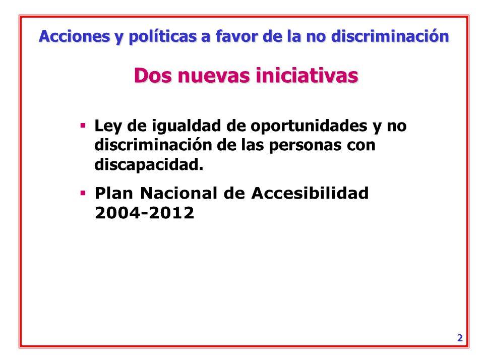 Acciones y políticas a favor de la no discriminación 1 I CONGRESO MERCADO DE TRABAJO Y DISCAPACIDAD Políticas sociales y laborales para el Siglo XXI A