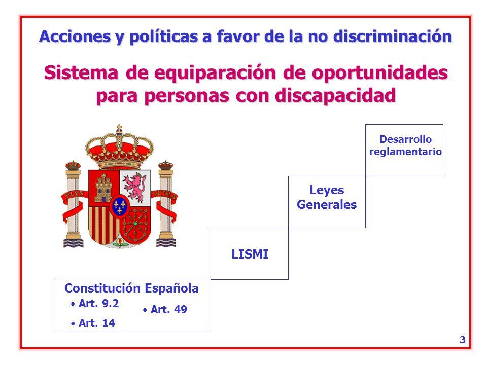 Acciones y políticas a favor de la no discriminación 2 Dos nuevas iniciativas Ley de igualdad de oportunidades y no discriminación de las personas con