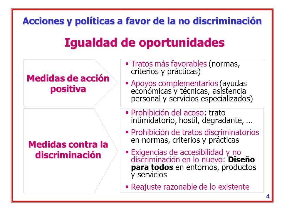 Acciones y políticas a favor de la no discriminación 3 Sistema de equiparación de oportunidades para personas con discapacidad Constitución Española Art.