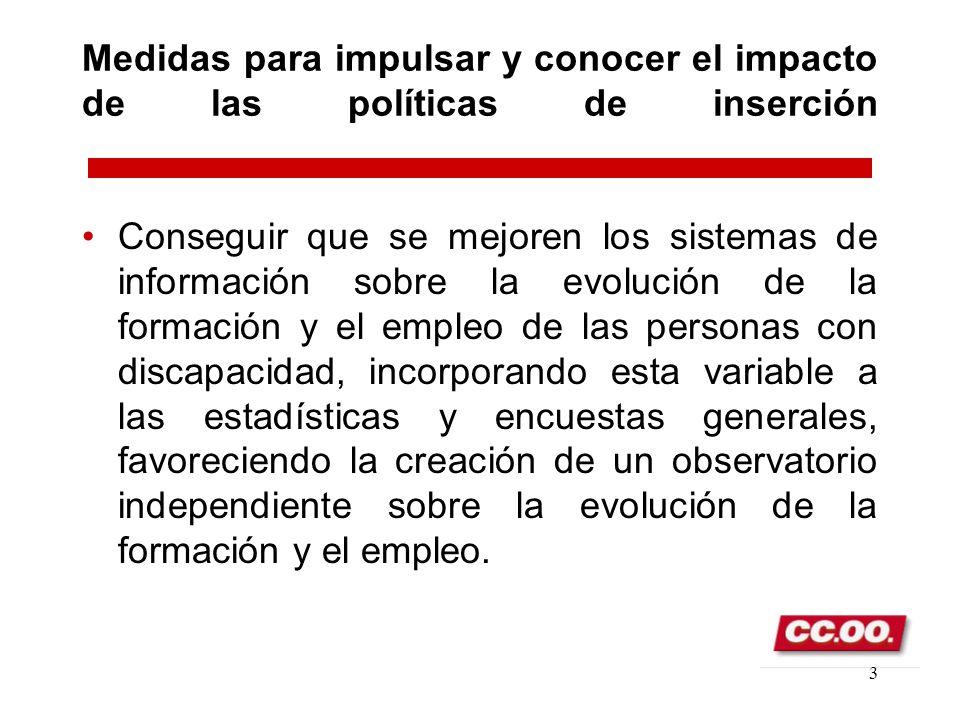 2 ACTIVIDADES DE CCOO Publicaciones: TRABAJADORES/AS CON DISCAPACIDADTRABAJADORES/AS CON DISCAPACIDAD ACCESIBILIDAD Y MERCADO LABORALACCESIBILIDAD Y M